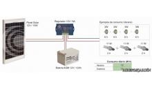 foto exterior Solar kit fotovoltaico A2-2